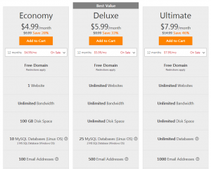 Godaddy Hosting Packages